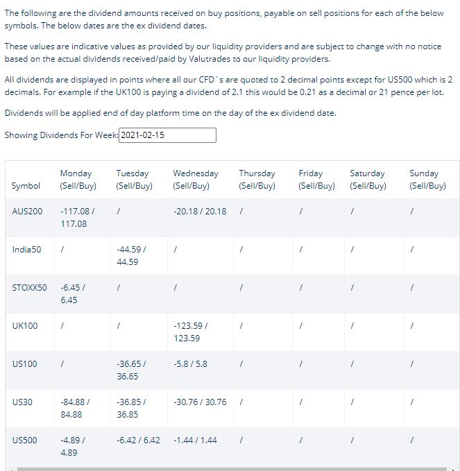 handel mit kryptowährung gegen währungspaar cfd trading and dividends