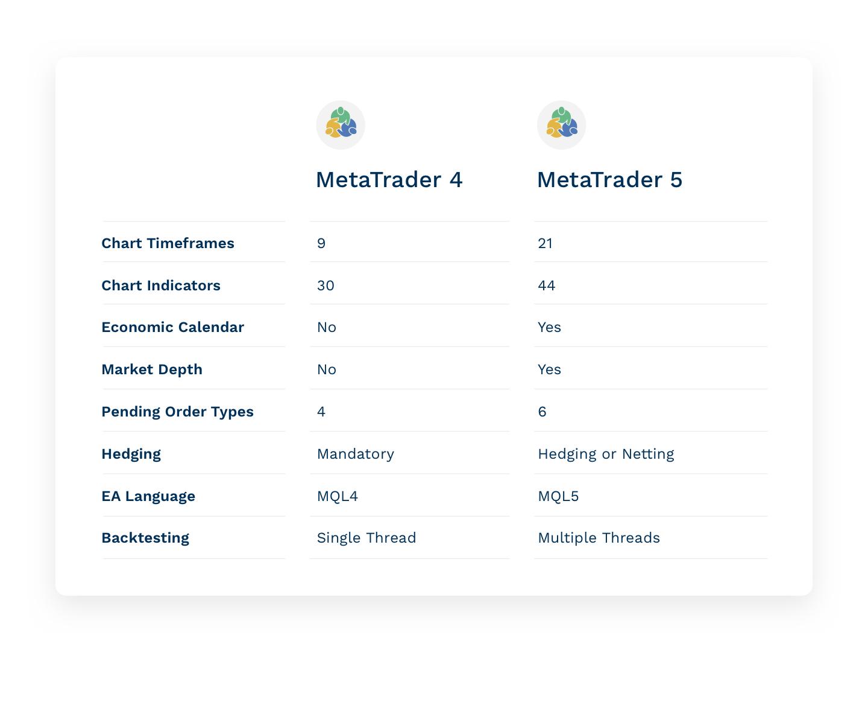 MetaTrader Table (3)